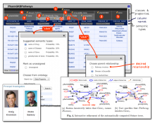 """Collage of photos of Karma is an amazing Open Source """"multilingual"""" ontology-aware cross-model smart-mapper"""